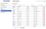 SAP Web Portal